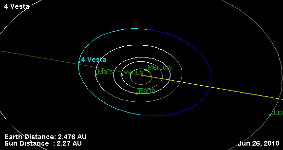Vesta Asteroid Orbit (page 2) - Pics about space